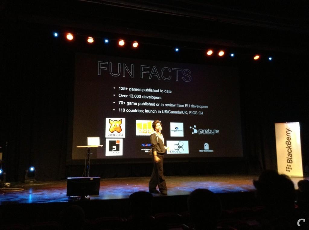 Ouya fun facts